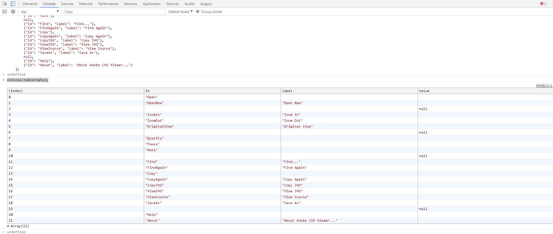 JavaScript debugging on the console with console table